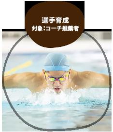 スリムクラブ 対象:4泳法習得者